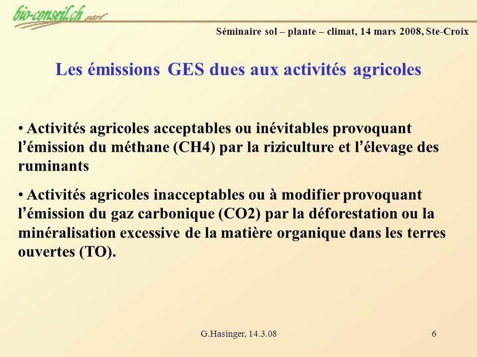 G.Hasinger, 14.3.086 Séminaire sol – plante – climat, 14 mars 2008, Ste-Croix Les émissions GES dues aux activités agricoles Activités agricoles accep