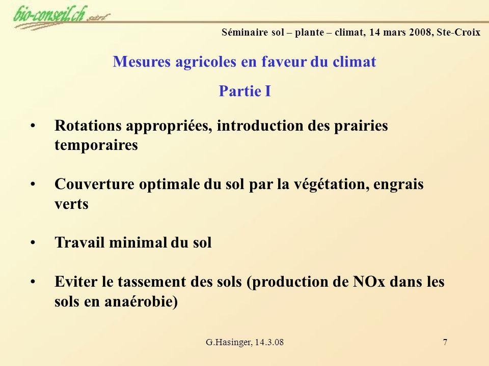 G.Hasinger, 14.3.087 Mesures agricoles en faveur du climat Partie I Rotations appropriées, introduction des prairies temporaires Couverture optimale d