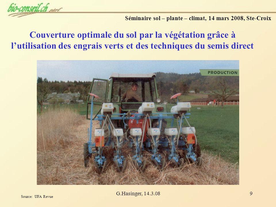 G.Hasinger, 14.3.089 Couverture optimale du sol par la végétation grâce à lutilisation des engrais verts et des techniques du semis direct Source: UFA