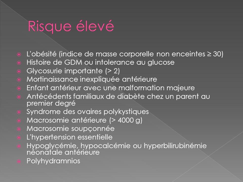Critères de lAssociation Canadienne du Diabète: À jeun 5,3 mmol/L 1h 10,6 mmol/L 2h 8,9 mmol/L Une valeur anormale : intolérance au glucose 2 ou 3 valeurs anormales : diabète gestationnel