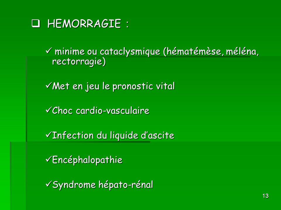 13 HEMORRAGIE : HEMORRAGIE : minime ou cataclysmique (hématémèse, méléna, rectorragie) minime ou cataclysmique (hématémèse, méléna, rectorragie) Met e
