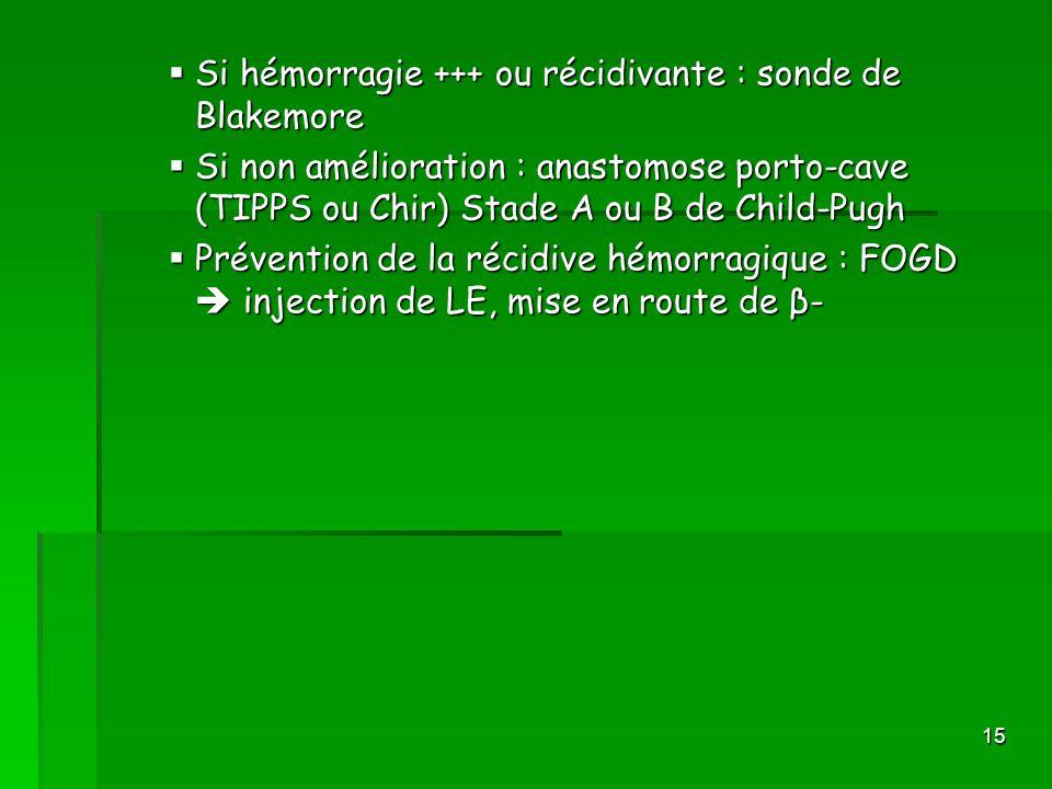 15 Si hémorragie +++ ou récidivante : sonde de Blakemore Si hémorragie +++ ou récidivante : sonde de Blakemore Si non amélioration : anastomose porto-