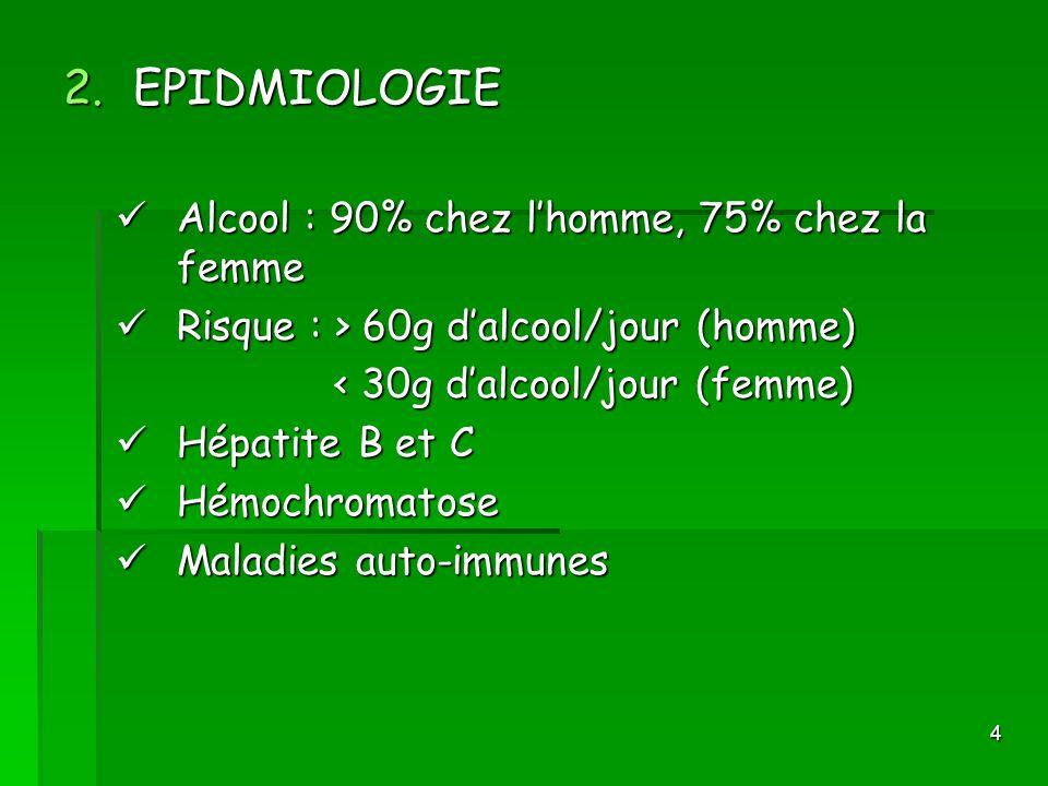 4 2.EPIDMIOLOGIE Alcool : 90% chez lhomme, 75% chez la femme Alcool : 90% chez lhomme, 75% chez la femme Risque : > 60g dalcool/jour (homme) Risque :