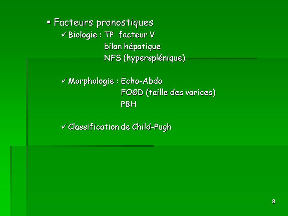 8 Facteurs pronostiques Facteurs pronostiques Biologie :TP facteur V Biologie :TP facteur V bilan hépatique NFS (hypersplénique) Morphologie : Echo-Ab