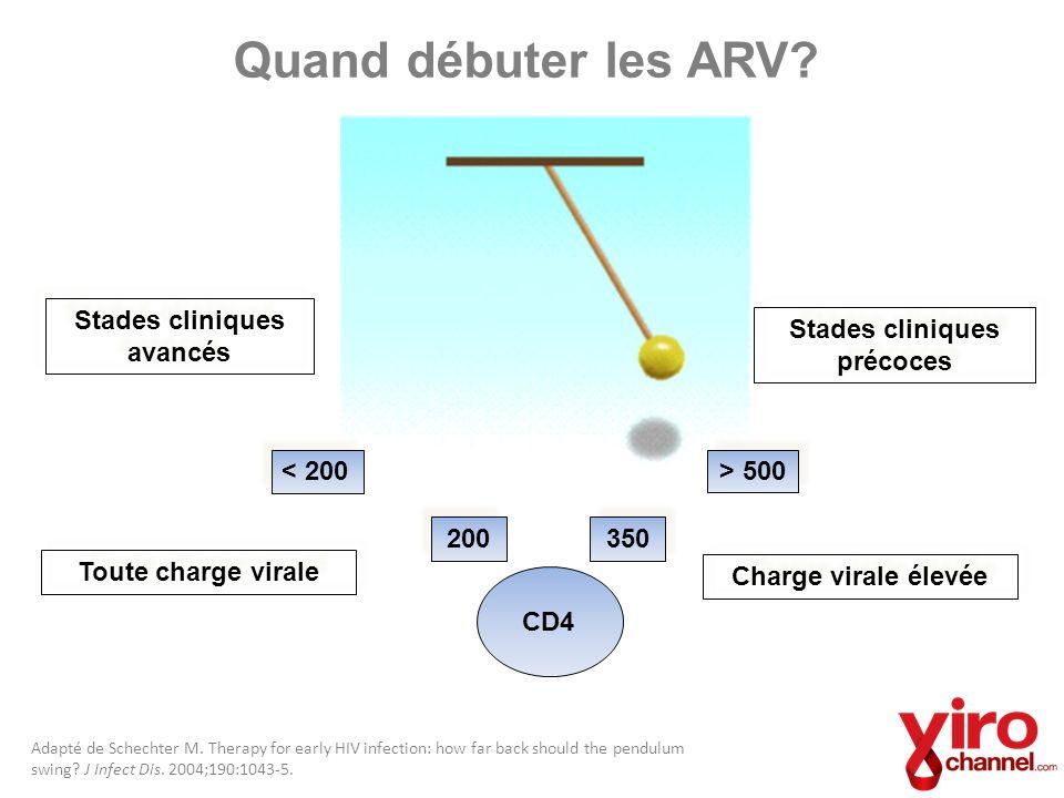 Quand débuter les ARV? 200 > 500 < 200 350 CD4 Stades cliniques avancés Stades cliniques précoces Charge virale élevée Toute charge virale Adapté de S