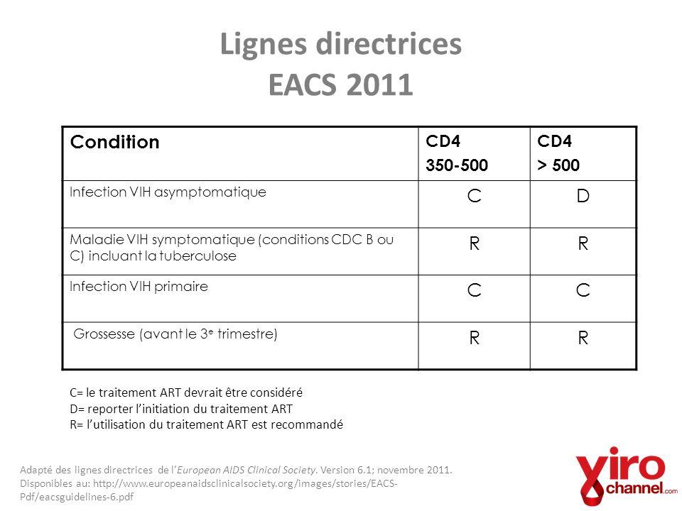 Lignes directrices EACS 2011 Condition CD4 350-500 CD4 > 500 Infection VIH asymptomatique CD Maladie VIH symptomatique (conditions CDC B ou C) incluan