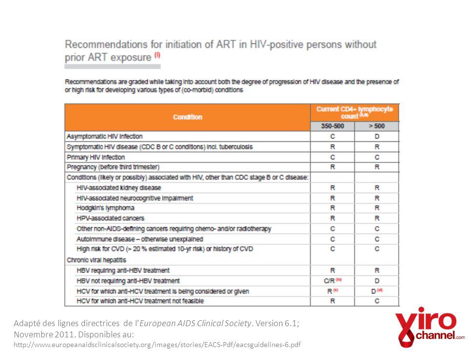 Adapté des lignes directrices de lEuropean AIDS Clinical Society. Version 6.1; Novembre 2011. Disponibles au: http://www.europeanaidsclinicalsociety.o
