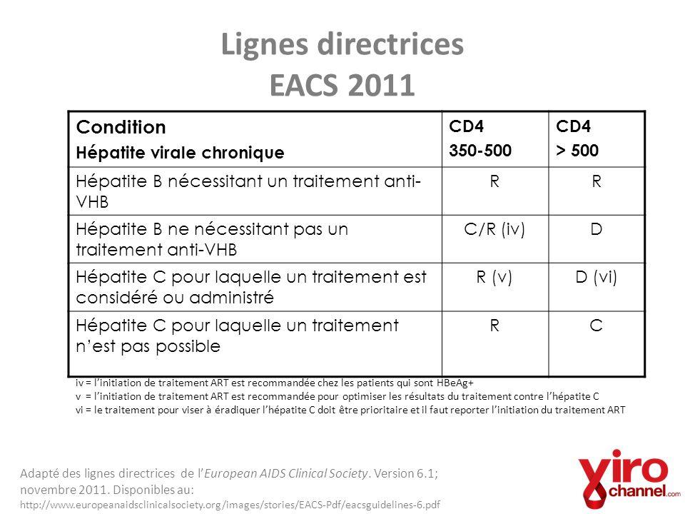 Lignes directrices EACS 2011 Condition Hépatite virale chronique CD4 350-500 CD4 > 500 Hépatite B nécessitant un traitement anti- VHB RR Hépatite B ne