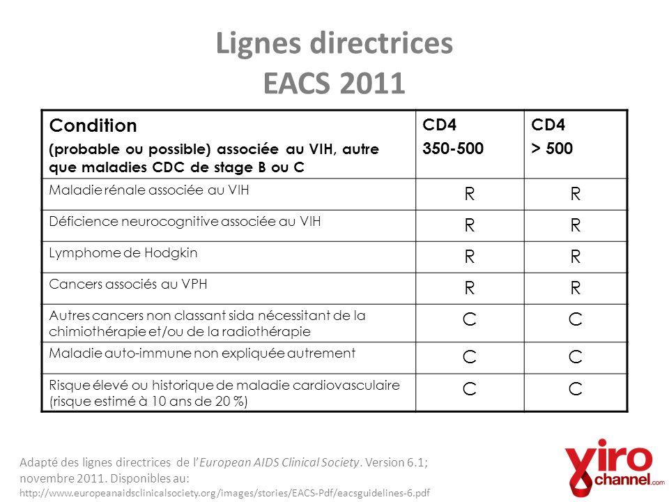 Lignes directrices EACS 2011 Condition (probable ou possible) associée au VIH, autre que maladies CDC de stage B ou C CD4 350-500 CD4 > 500 Maladie ré