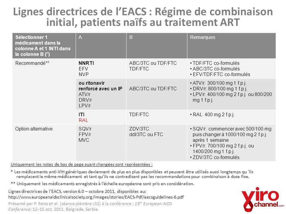 Lignes directrices de lEACS : Régime de combinaison initial, patients naïfs au traitement ART Sélectionner 1 médicament dans la colonne A et 1 INTI da