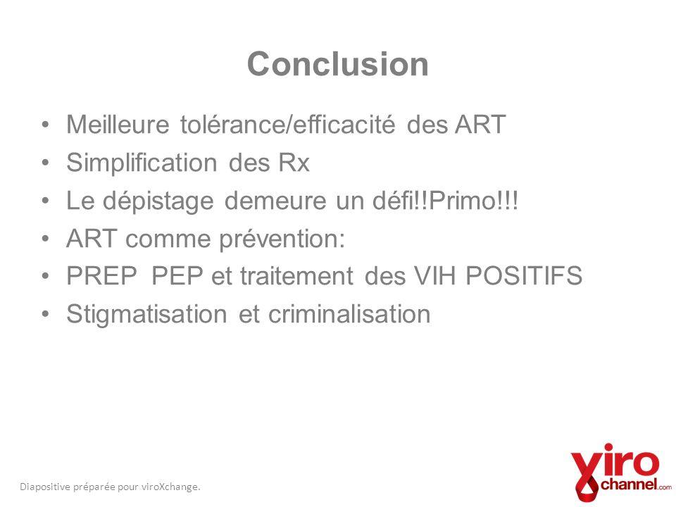 Conclusion Meilleure tolérance/efficacité des ART Simplification des Rx Le dépistage demeure un défi!!Primo!!! ART comme prévention: PREP PEP et trait