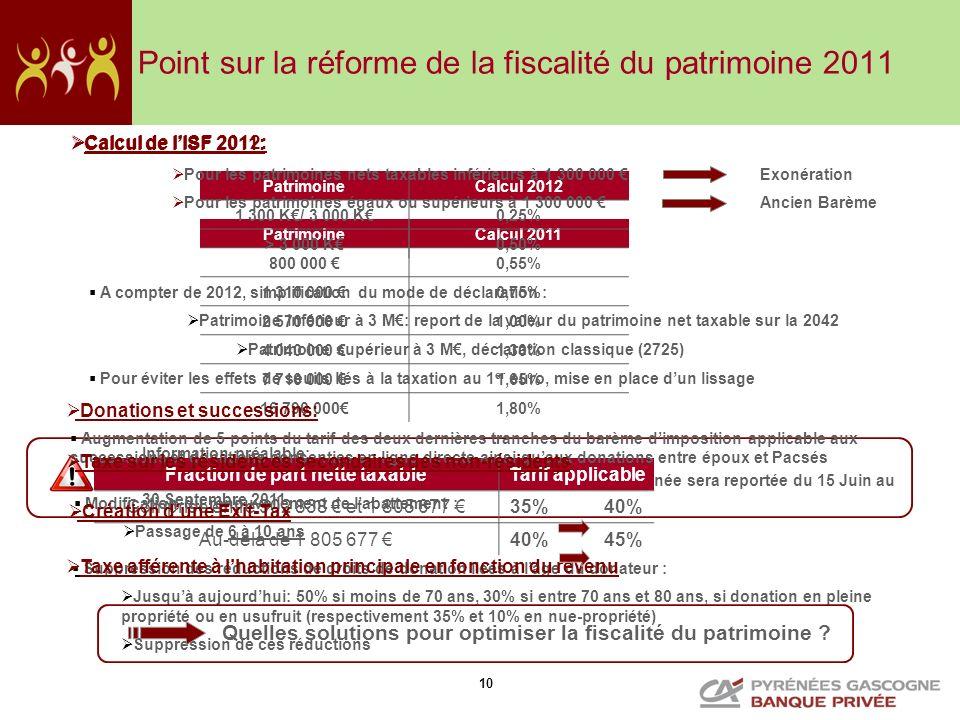 10 Point sur la réforme de la fiscalité du patrimoine 2011 PatrimoineCalcul 2011 800 000 0,55% 1 310 000 0,75% 2 570 000 1,00% 4 040 000 1,30% 7 710 0