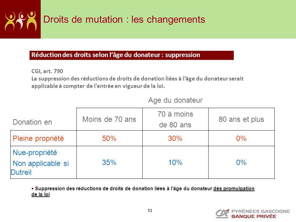13 Droits de mutation : les changements Réduction des droits selon lâge du donateur : suppression CGI, art. 790 La suppression des réductions de droit