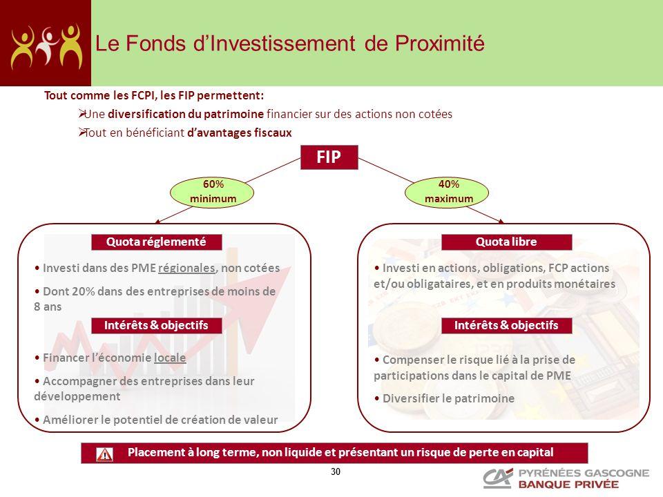 30 Le Fonds dInvestissement de Proximité Tout comme les FCPI, les FIP permettent: Une diversification du patrimoine financier sur des actions non coté