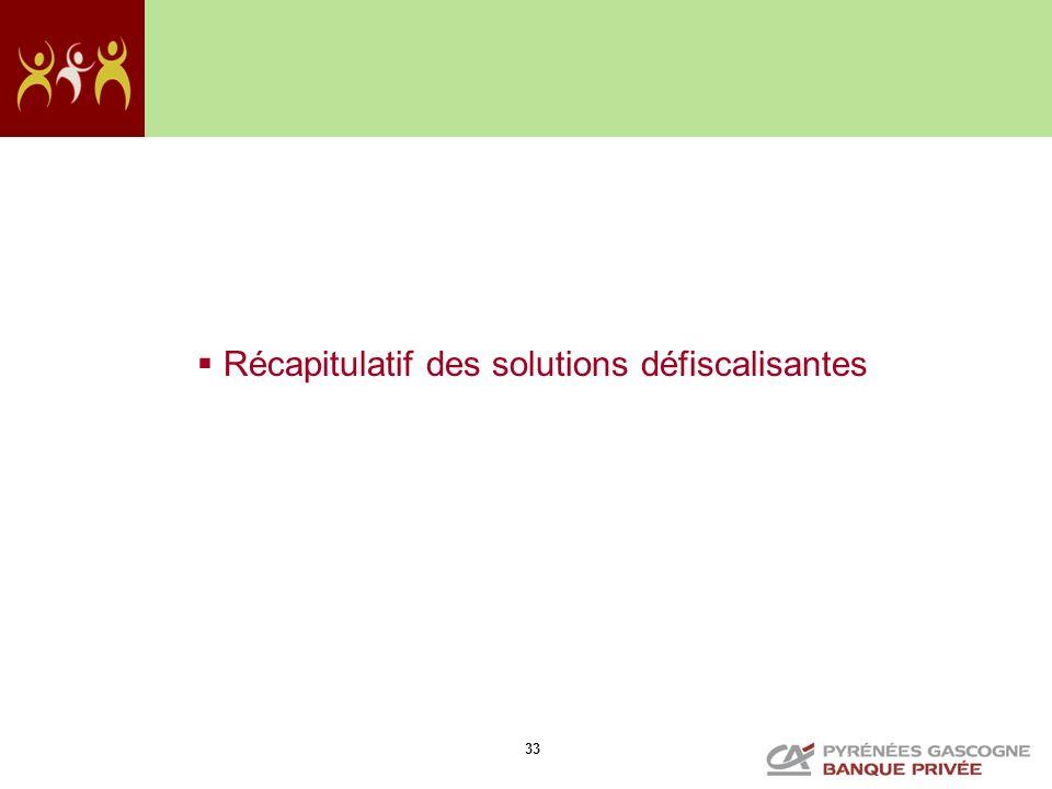 33 Récapitulatif des solutions défiscalisantes