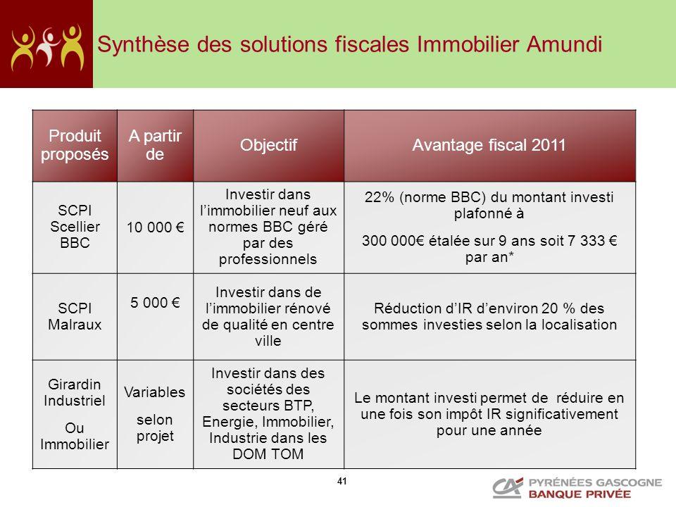 41 Synthèse des solutions fiscales Immobilier Amundi Produit proposés A partir de ObjectifAvantage fiscal 2011 SCPI Scellier BBC 10 000 Investir dans
