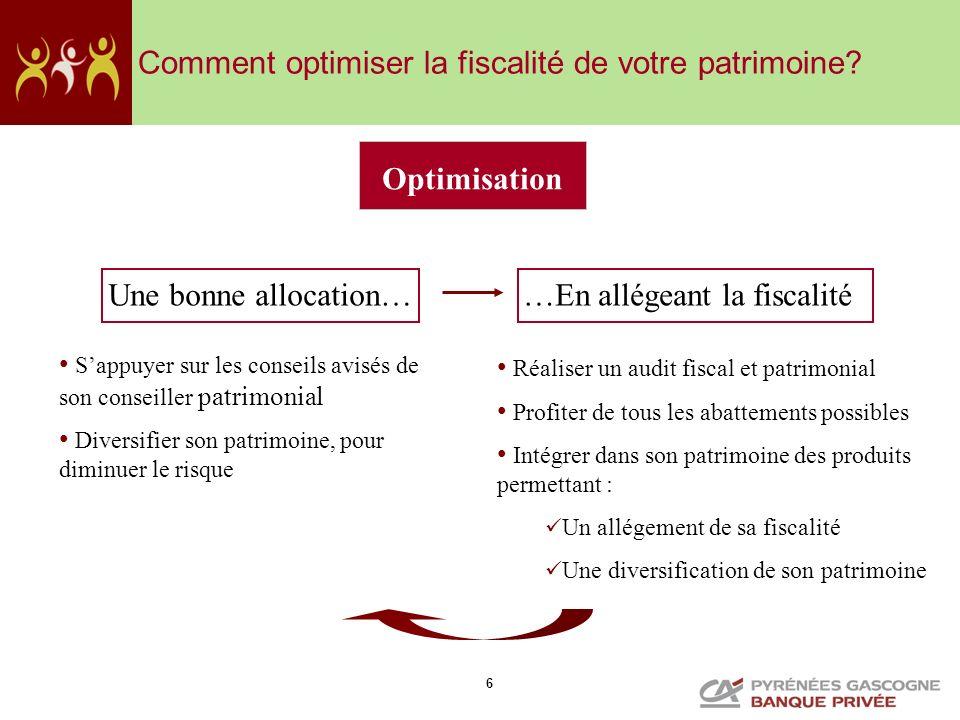6 Comment optimiser la fiscalité de votre patrimoine? Optimisation Une bonne allocation……En allégeant la fiscalité Sappuyer sur les conseils avisés de