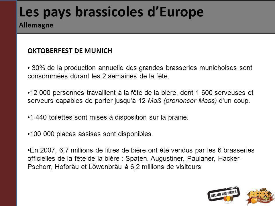 Les pays brassicoles dEurope Allemagne OKTOBERFEST DE MUNICH 30% de la production annuelle des grandes brasseries munichoises sont consommées durant l