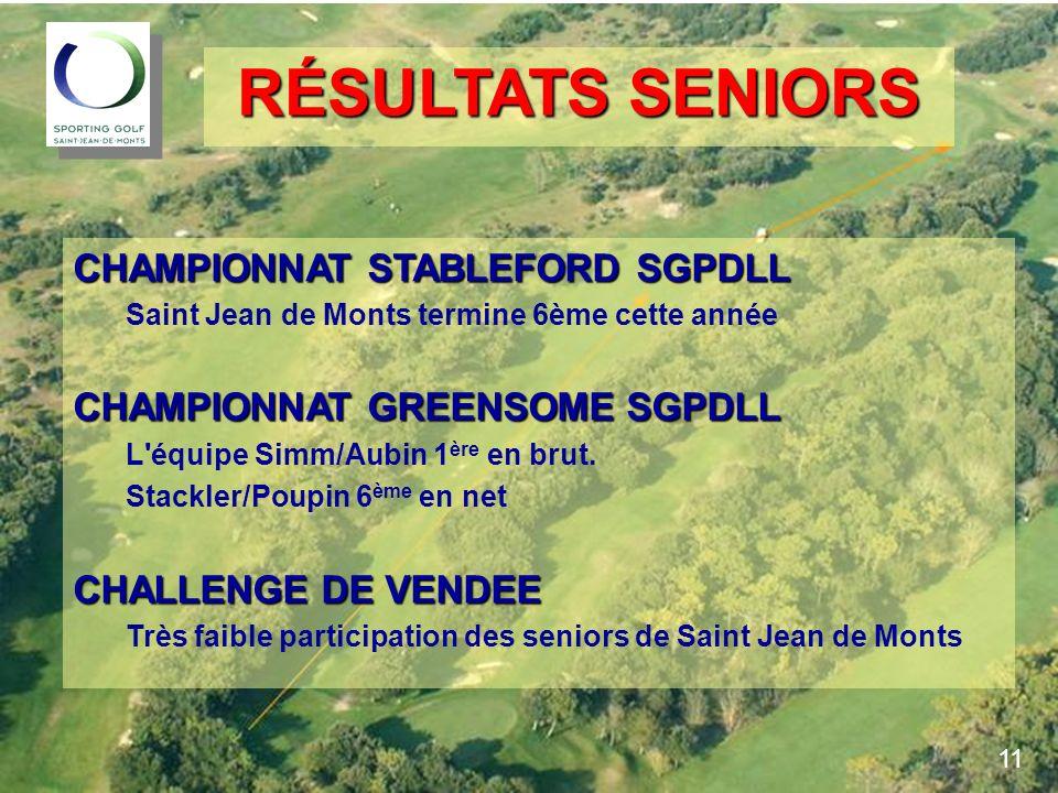RÉSULTATS SENIORS CHAMPIONNAT STABLEFORD SGPDLL Saint Jean de Monts termine 6ème cette année CHAMPIONNAT GREENSOME SGPDLL L'équipe Simm/Aubin 1 ère en