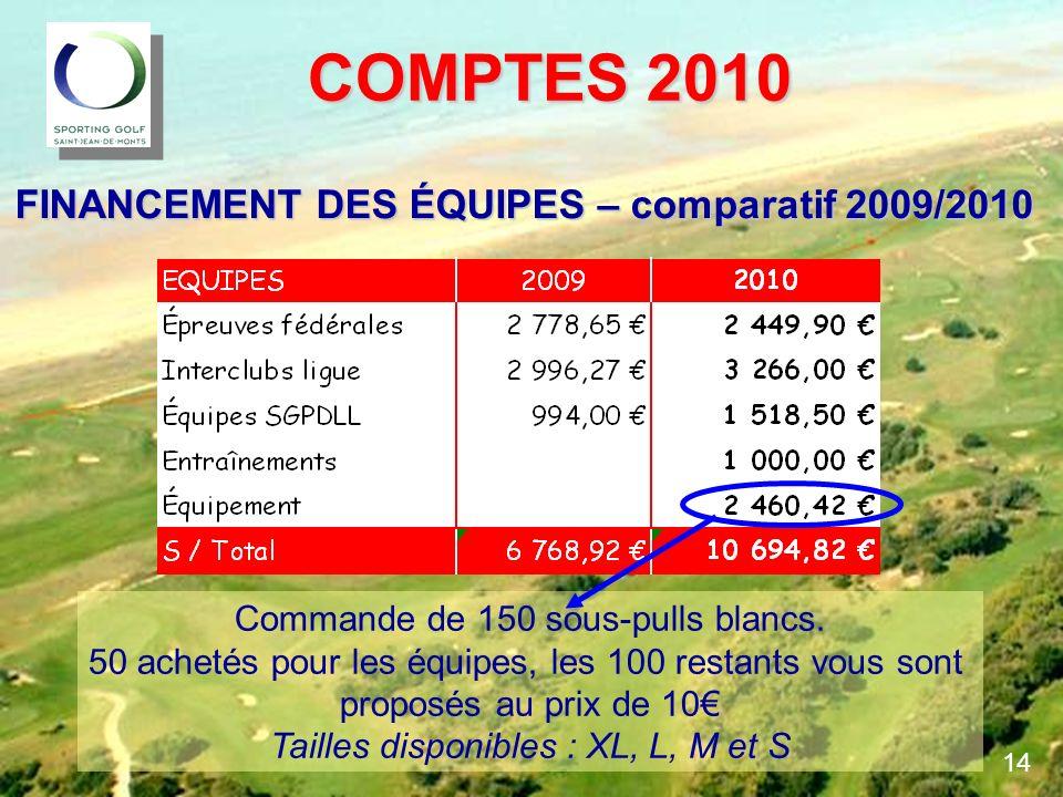 COMPTES 2010 COMPTES 2010 FINANCEMENT DES ÉQUIPES – comparatif 2009/2010 Commande de 150 sous-pulls blancs. 50 achetés pour les équipes, les 100 resta
