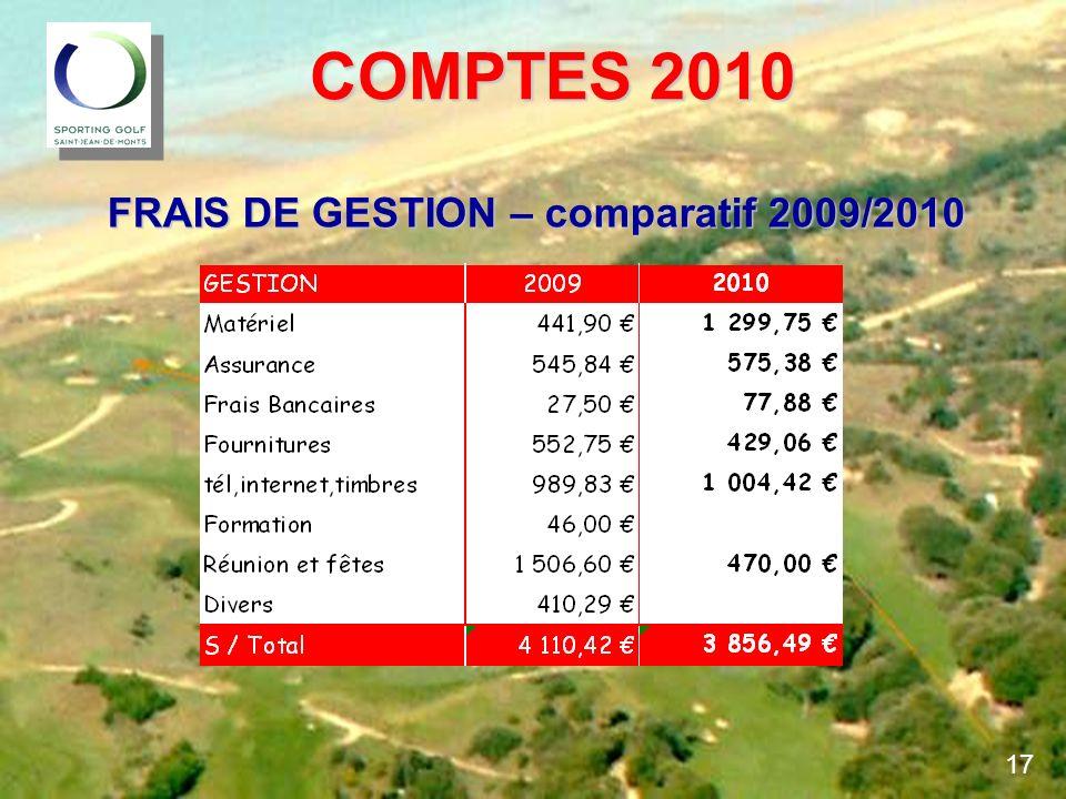 COMPTES 2010 COMPTES 2010 FRAIS DE GESTION – comparatif 2009/2010 17