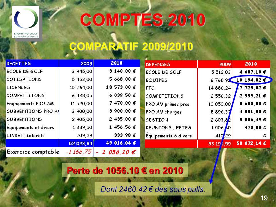COMPTES 2010 COMPTES 2010 COMPARATIF 2009/2010 Dont 2460.42 des sous pulls. Perte de 1056.10 en 2010 19