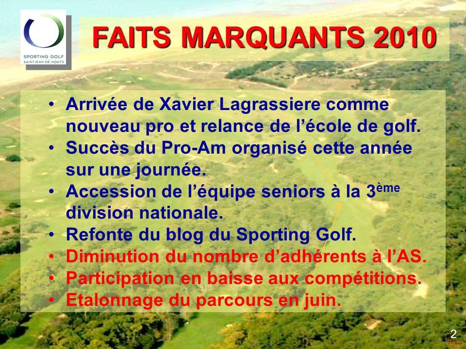 FAITS MARQUANTS 2010 Arrivée de Xavier Lagrassiere comme nouveau pro et relance de lécole de golf. Succès du Pro-Am organisé cette année sur une journ