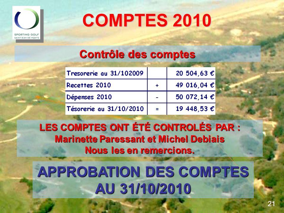 COMPTES 2010 COMPTES 2010 LES COMPTES ONT ÉTÉ CONTROLÉS PAR : Marinette Paressant et Michel Debiais Nous les en remercions. APPROBATION DES COMPTES AU