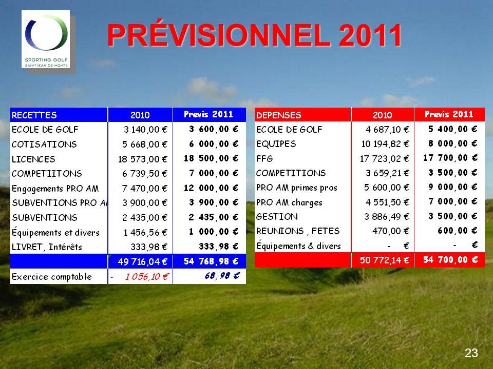 PRÉVISIONNEL 2011 PRÉVISIONNEL 2011 23