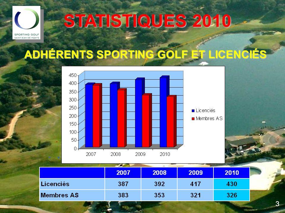 STATISTIQUES 2010 STATISTIQUES 2010 ADHÉRENTS SPORTING GOLF ET LICENCIÉS 3