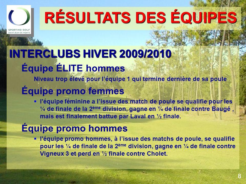 RÉSULTATS DES ÉQUIPES INTERCLUBS HIVER 2009/2010 Équipe ÉLITE hommes Niveau trop élevé pour léquipe 1 qui termine dernière de sa poule Équipe promo fe