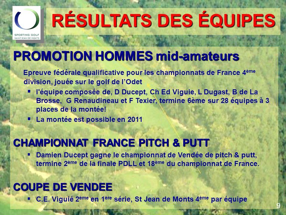 PROMOTION HOMMES mid-amateurs Epreuve fédérale qualificative pour les championnats de France 4 ème division, jouée sur le golf de lOdet l'équipe compo