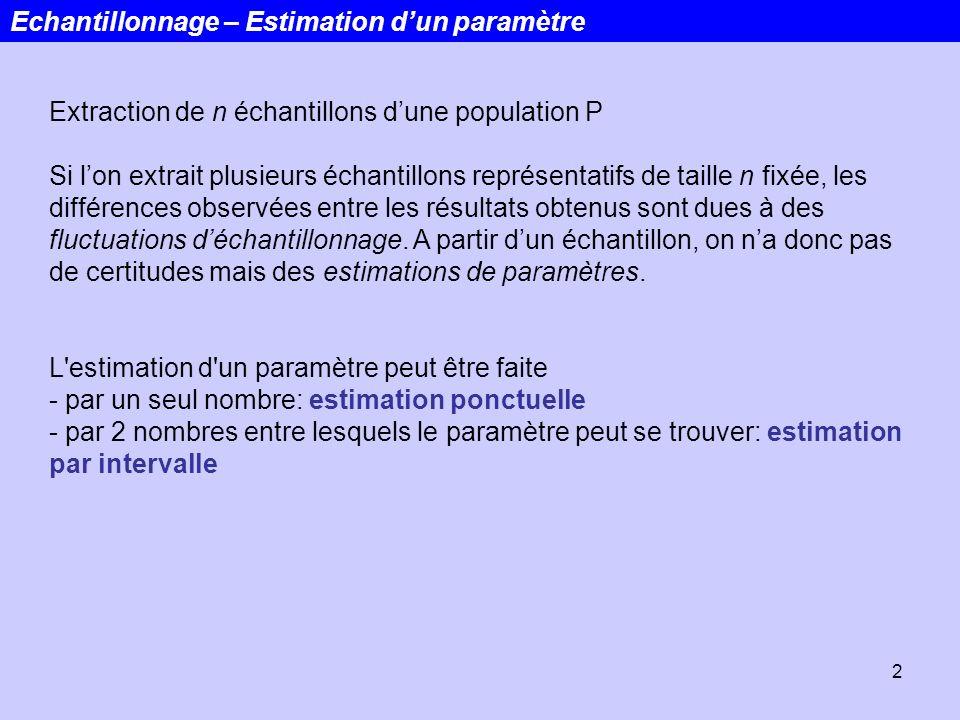 2 Echantillonnage – Estimation dun paramètre Extraction de n échantillons dune population P Si lon extrait plusieurs échantillons représentatifs de ta