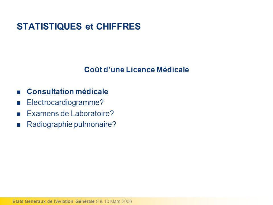 États Généraux de lAviation Générale 9 & 10 Mars 2006 STATISTIQUES et CHIFFRES Coût dune Licence Médicale Consultation médicale Electrocardiogramme? E