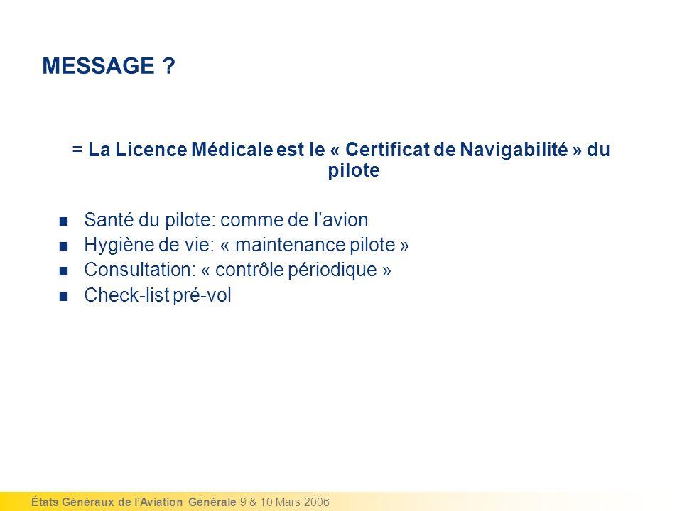 États Généraux de lAviation Générale 9 & 10 Mars 2006 MESSAGE ? = La Licence Médicale est le « Certificat de Navigabilité » du pilote Santé du pilote: