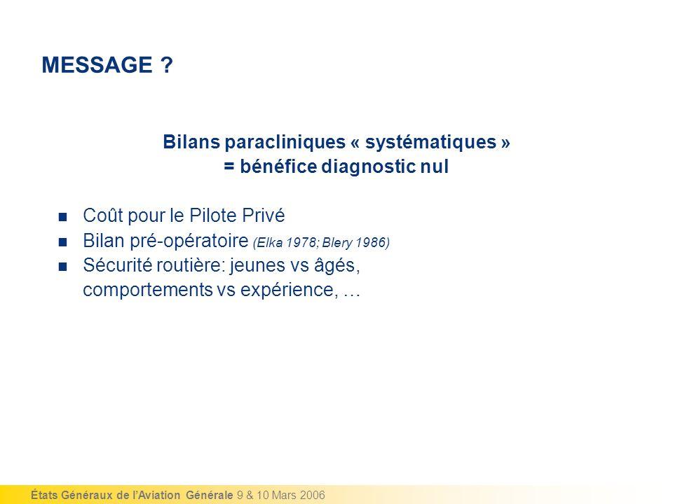 États Généraux de lAviation Générale 9 & 10 Mars 2006 MESSAGE ? Bilans paracliniques « systématiques » = bénéfice diagnostic nul Coût pour le Pilote P