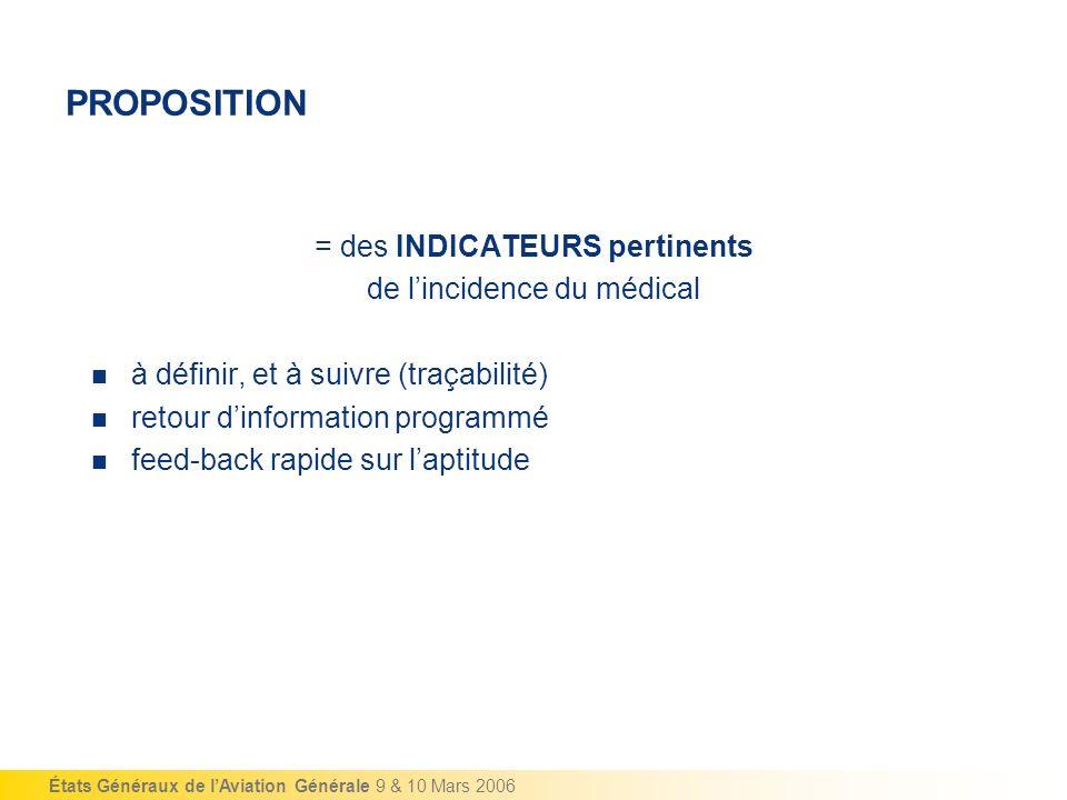 États Généraux de lAviation Générale 9 & 10 Mars 2006 PROPOSITION = des INDICATEURS pertinents de lincidence du médical à définir, et à suivre (traçab