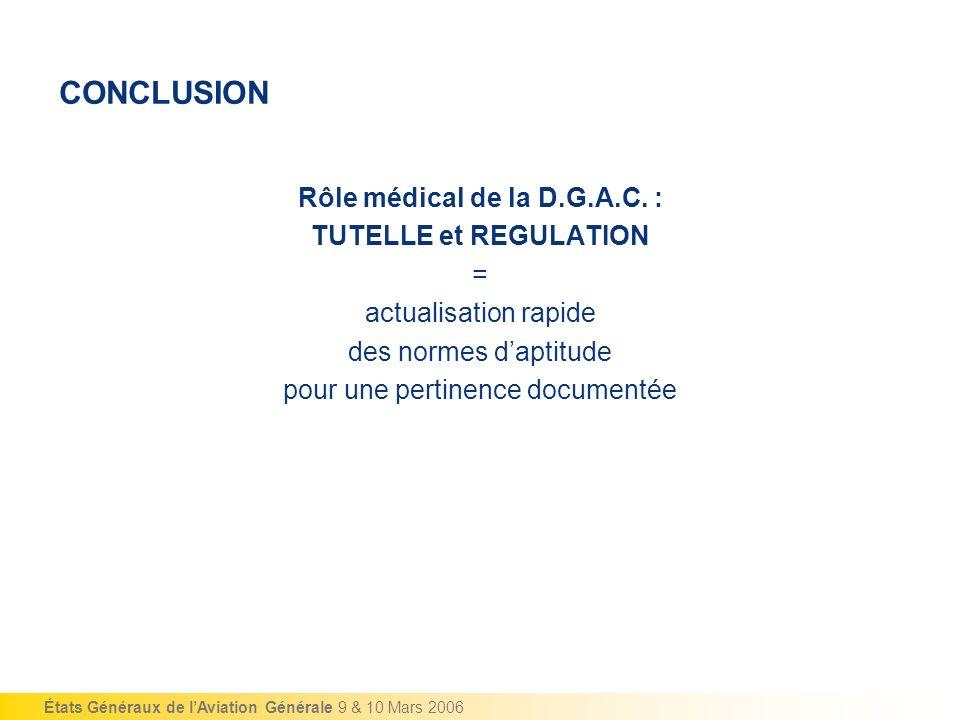 États Généraux de lAviation Générale 9 & 10 Mars 2006 CONCLUSION Rôle médical de la D.G.A.C. : TUTELLE et REGULATION = actualisation rapide des normes