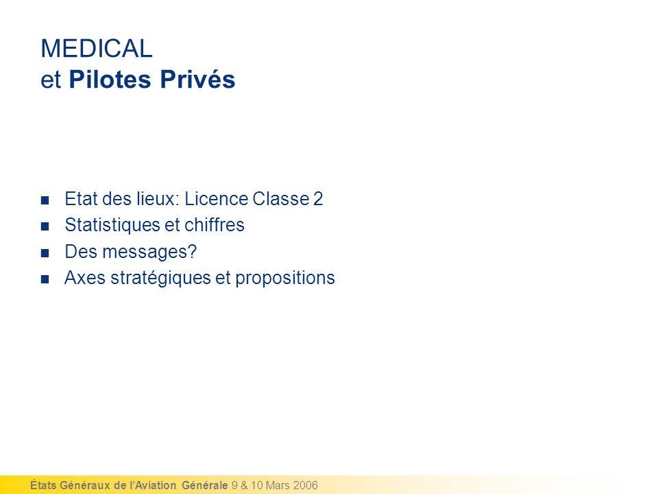États Généraux de lAviation Générale 9 & 10 Mars 2006 MEDICAL et Pilotes Privés Etat des lieux: Licence Classe 2 Statistiques et chiffres Des messages