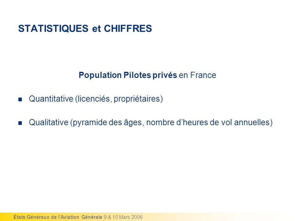 États Généraux de lAviation Générale 9 & 10 Mars 2006 STATISTIQUES et CHIFFRES Population Pilotes privés en France Quantitative (licenciés, propriétai