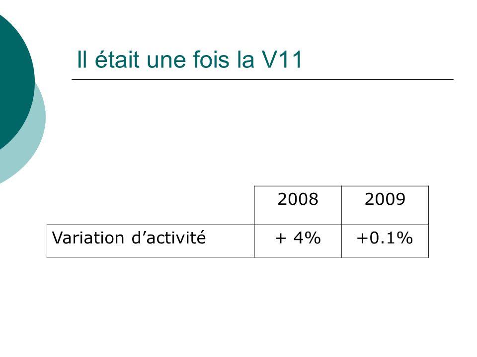 Il était une fois la V11 20082009 Variation dactivité+ 4%+0.1%