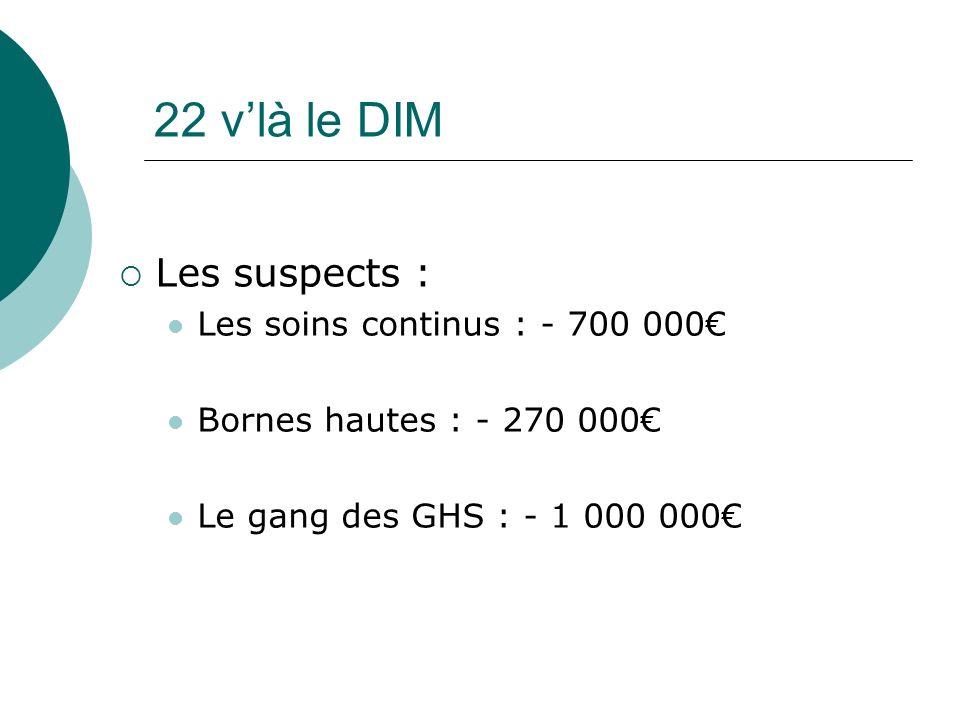22 vlà le DIM Les suspects : Les soins continus : - 700 000 Bornes hautes : - 270 000 Le gang des GHS : - 1 000 000