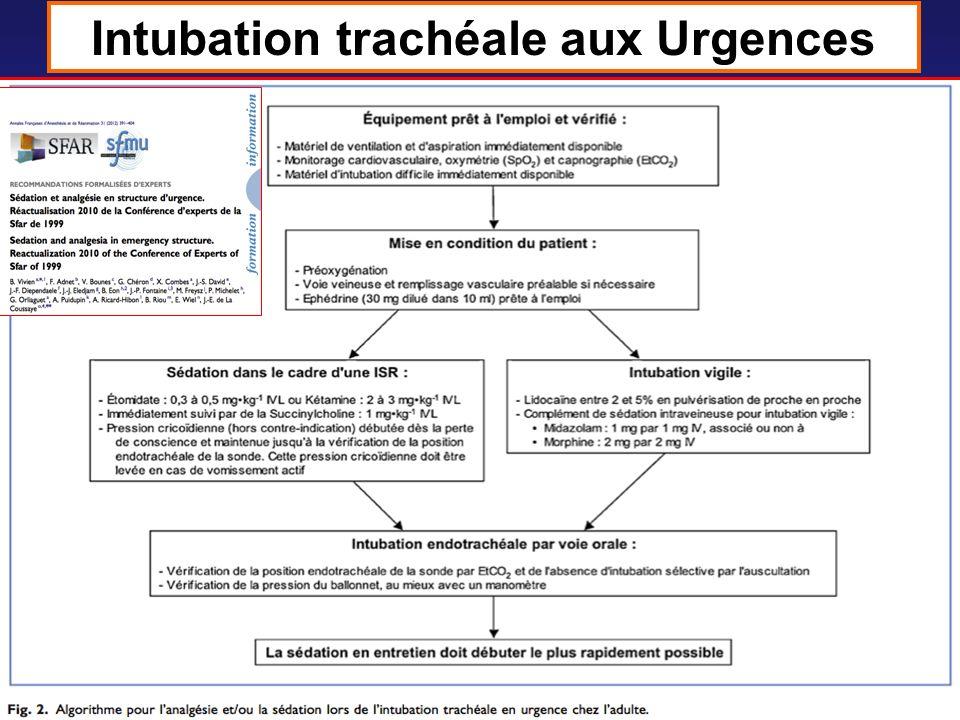 Intubation trachéale aux Urgences Detresse vitale et Traumatologie grave