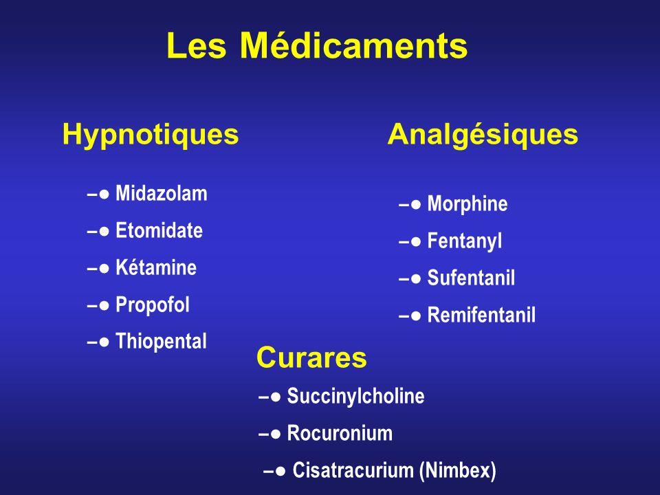 – Morphine – Fentanyl – Sufentanil – Remifentanil Les Médicaments HypnotiquesAnalgésiques – Midazolam – Etomidate – Kétamine – Propofol – Thiopental C