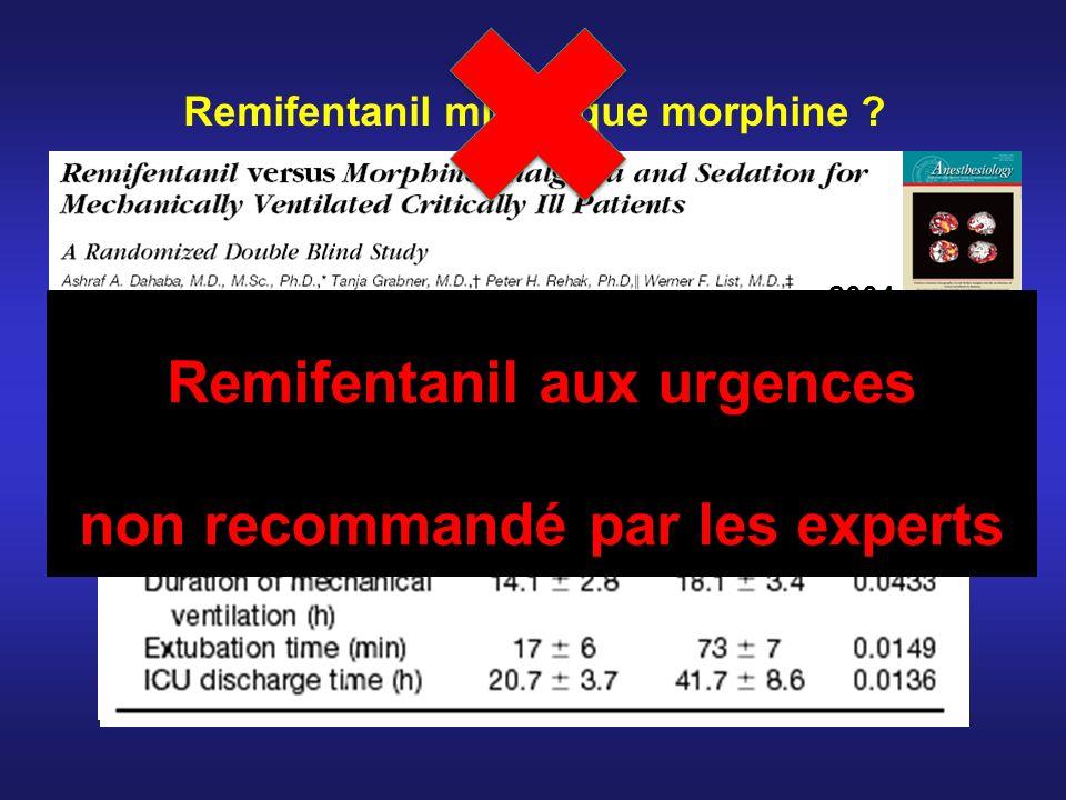 Remifentanil mieux que morphine ? 2004 n = 20 ( sédatif = midazolam ) Remifentanil aux urgences non recommandé par les experts