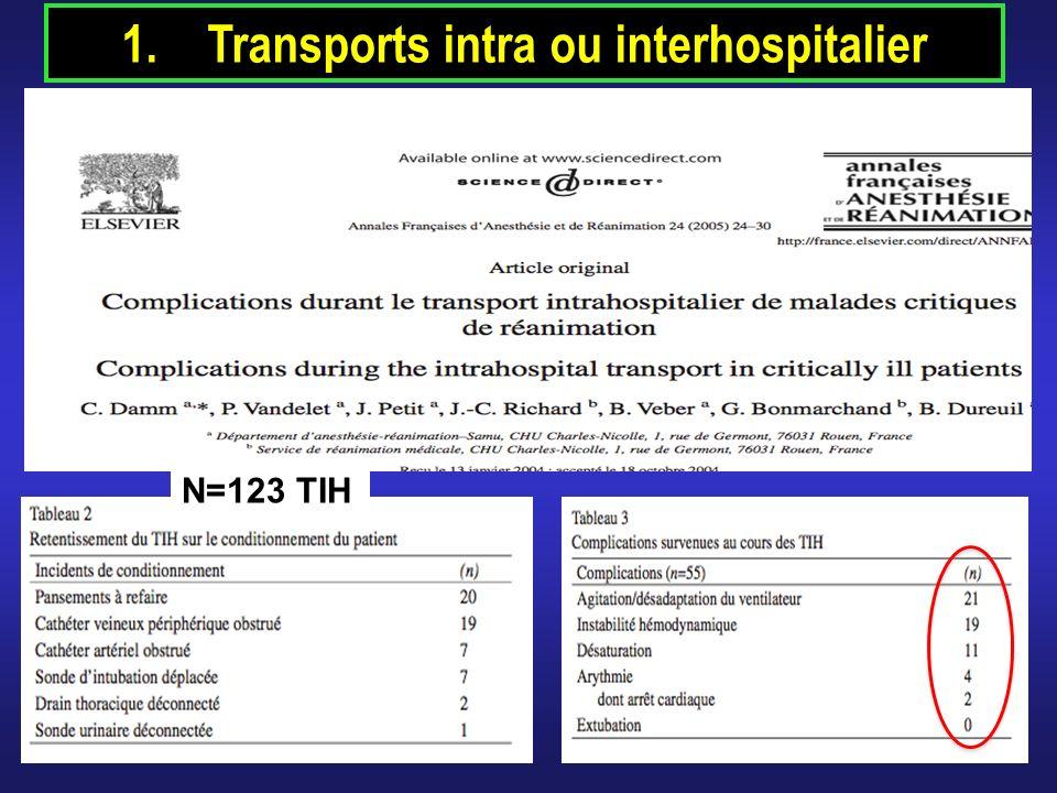 1.Transports intra ou interhospitalier N=123 TIH