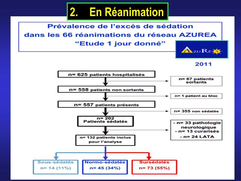 2.En Réanimation