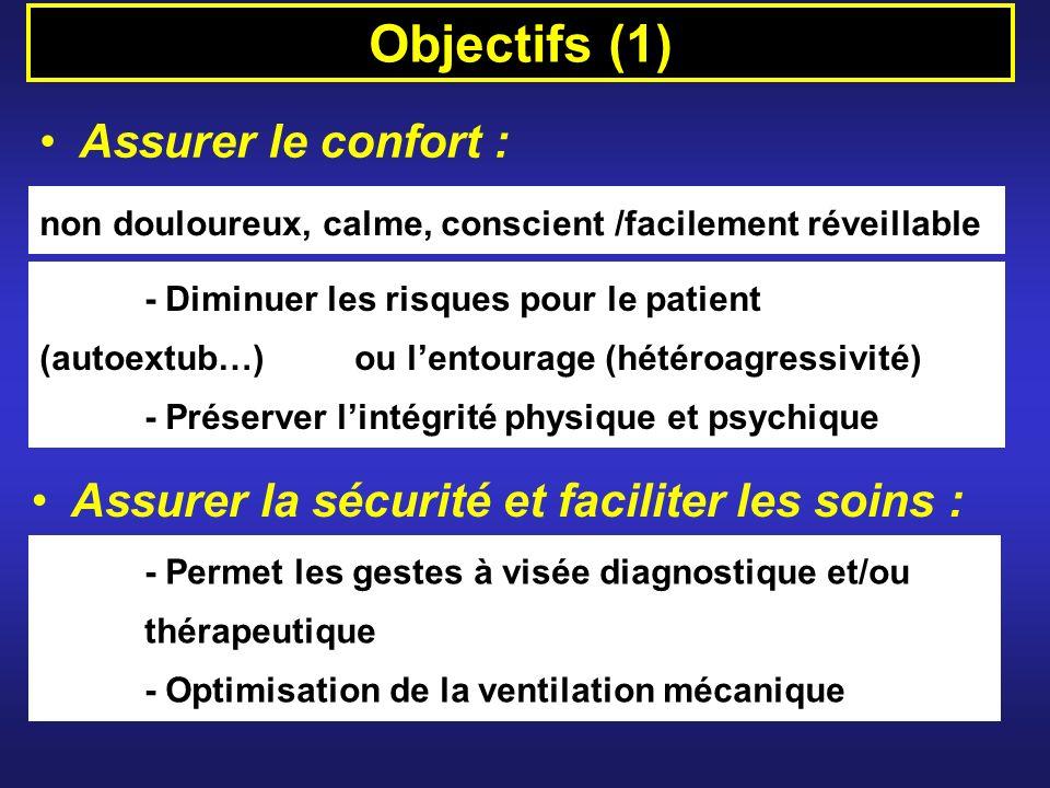 Objectifs (1) non douloureux, calme, conscient /facilement réveillable - Diminuer les risques pour le patient (autoextub…) ou lentourage (hétéroagress