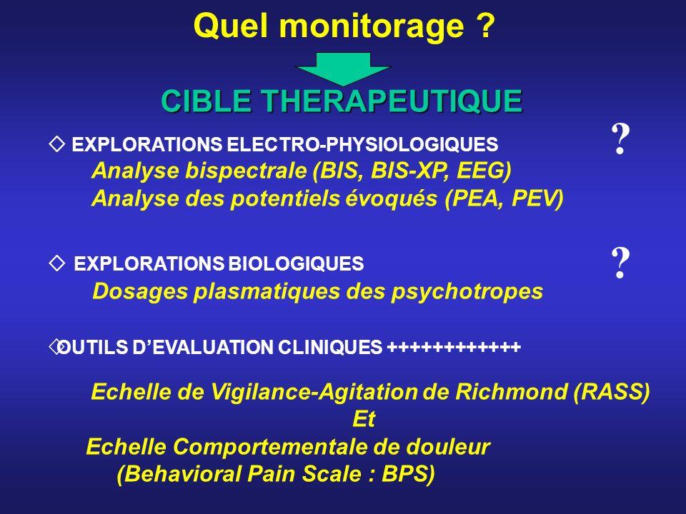 Quel monitorage ? CIBLE THERAPEUTIQUE EXPLORATIONS ELECTRO-PHYSIOLOGIQUES Analyse bispectrale (BIS, BIS-XP, EEG) Analyse des potentiels évoqués (PEA,
