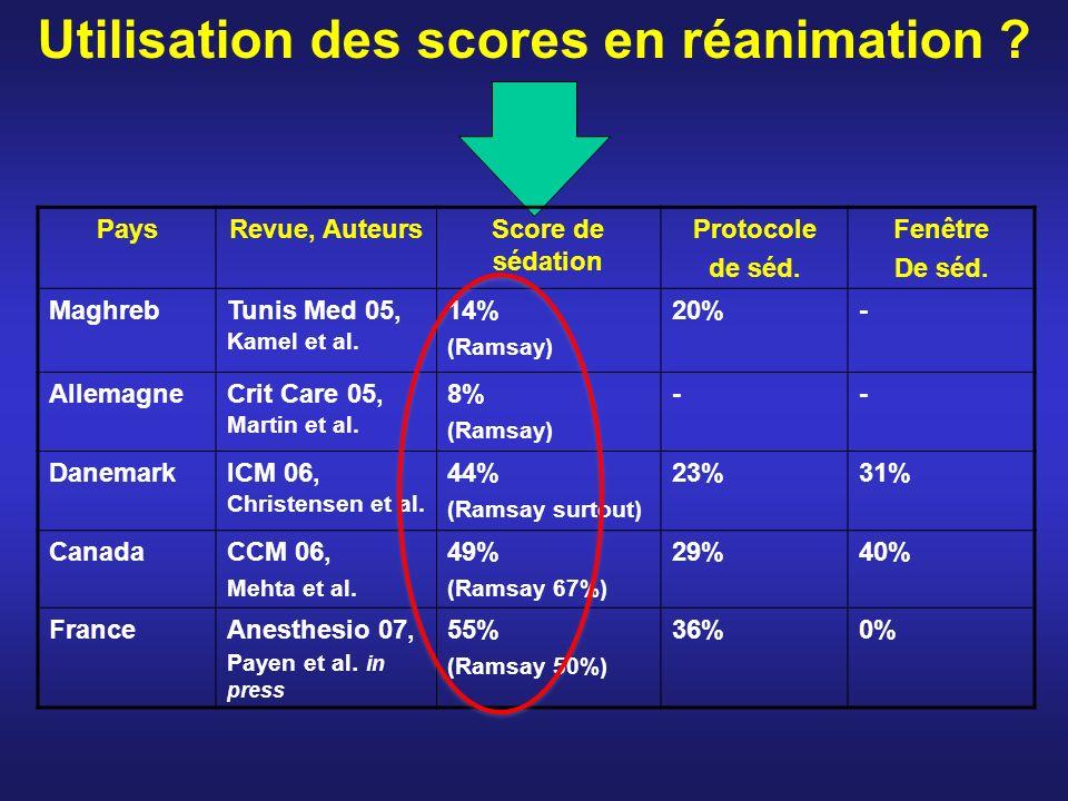 Utilisation des scores en réanimation ? PaysRevue, AuteursScore de sédation Protocole de séd. Fenêtre De séd. MaghrebTunis Med 05, Kamel et al. 14% (R